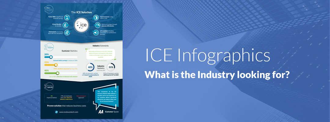 ICE Infographics Download